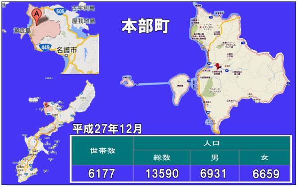 本部町人口統計