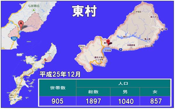 東村人口統計