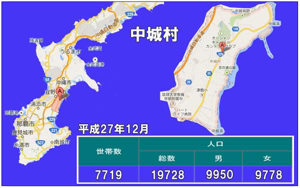 中城村人口統計