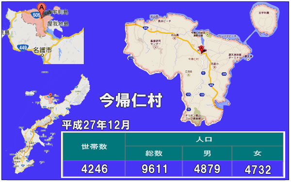 今帰仁村人口統計