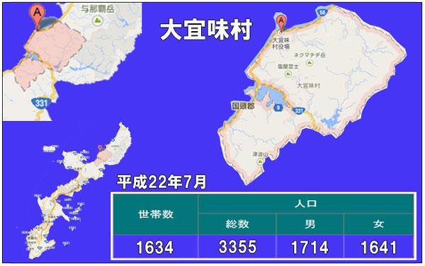 大宜味村人口統計