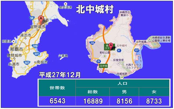北中城村人口統計
