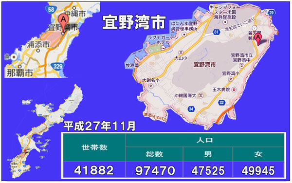 宜野湾市人口統計