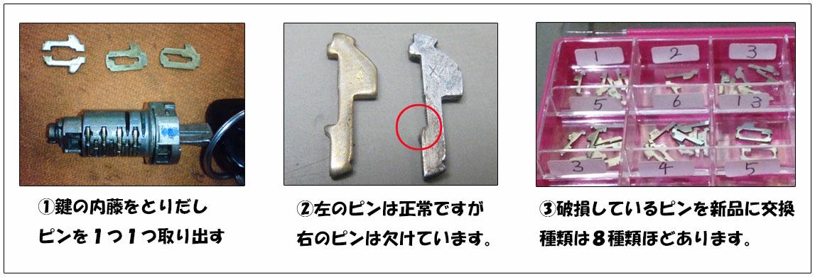 ホンダの鍵の修理内容