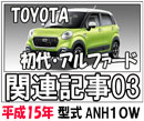 TOYOTAアルファード平成15年式-型式ANH10W