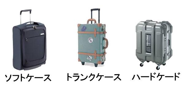 ソフトケース トランクケース ハードケース