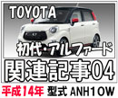 TOYOTAアルファード平成14年式-型式ANH10W