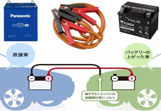 バッテリーの繋ぎ方