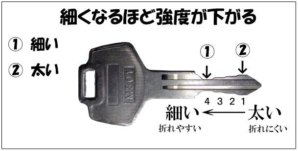 鍵が折れる原因の説明